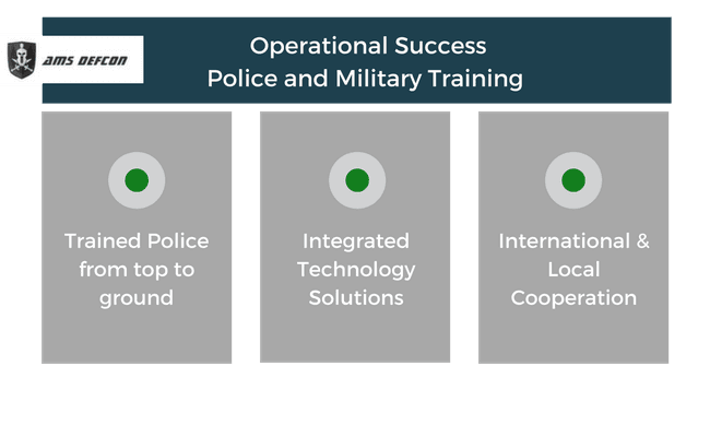 Police military operational success